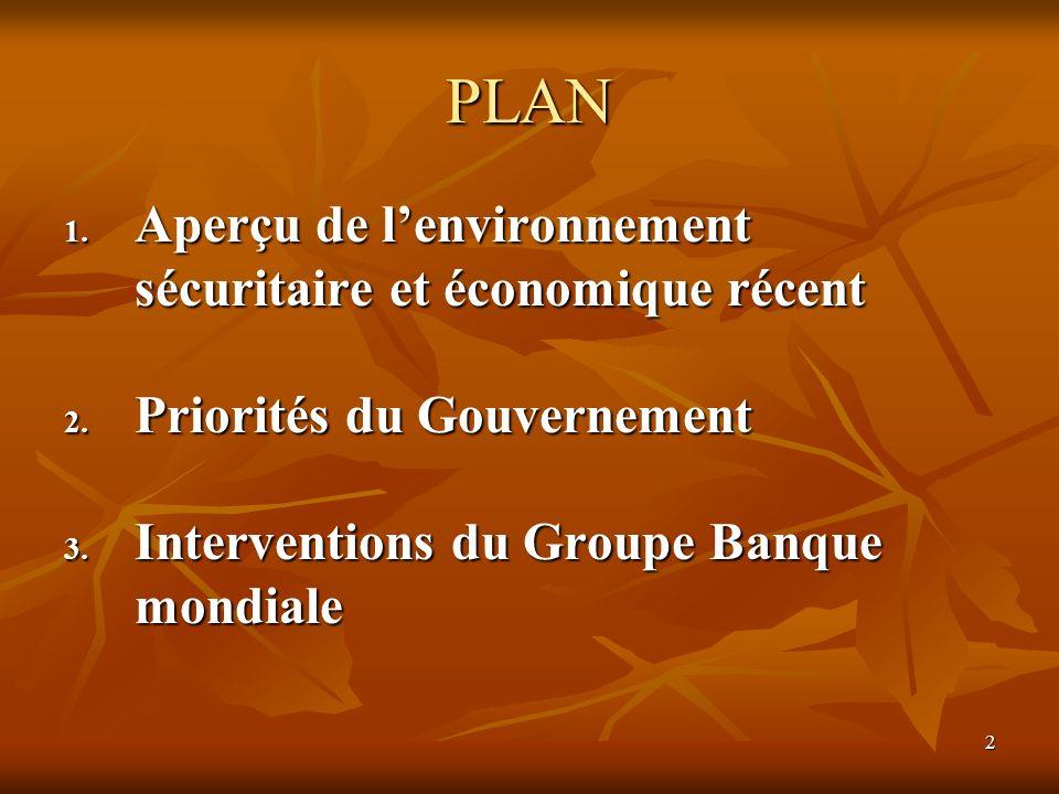 2 PLAN 1. Aperçu de lenvironnement sécuritaire et économique récent 2. Priorités du Gouvernement 3. Interventions du Groupe Banque mondiale