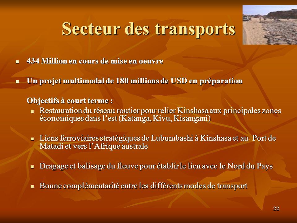 22 Secteur des transports 434 Million en cours de mise en oeuvre 434 Million en cours de mise en oeuvre Un projet multimodal de 180 millions de USD en