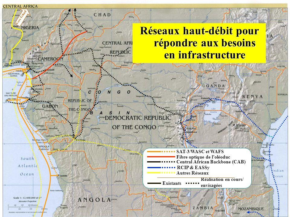 30 Réseaux haut-débit pour répondre aux besoins en infrastructure Vers Tchad SAT-3/WASC et WAFS Fibre optique de loléoduc Central African Backbone (CA