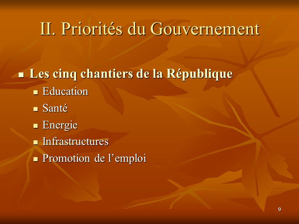 9 II. Priorités du Gouvernement Les cinq chantiers de la République Les cinq chantiers de la République Education Education Santé Santé Energie Energi