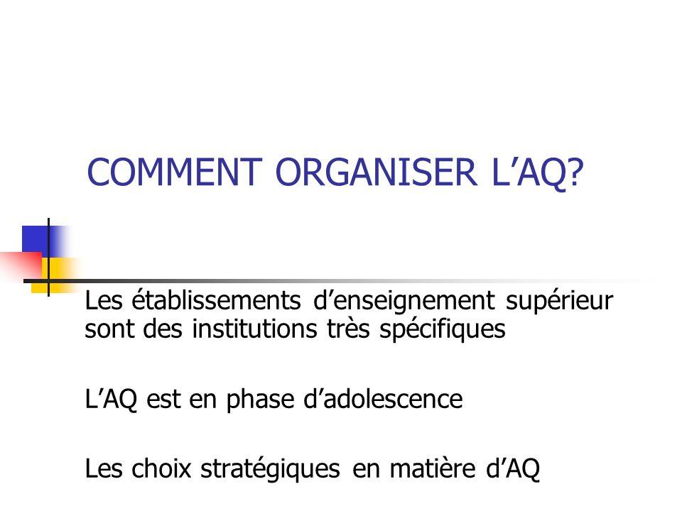 COMMENT ORGANISER LAQ.