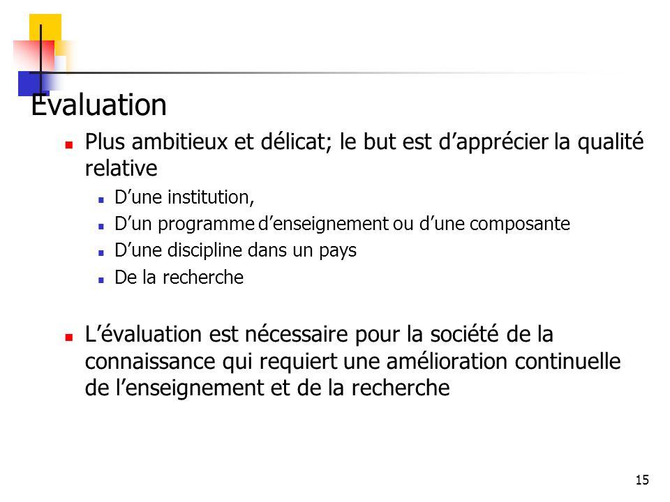 15 Evaluation Plus ambitieux et délicat; le but est dapprécier la qualité relative Dune institution, Dun programme denseignement ou dune composante Du