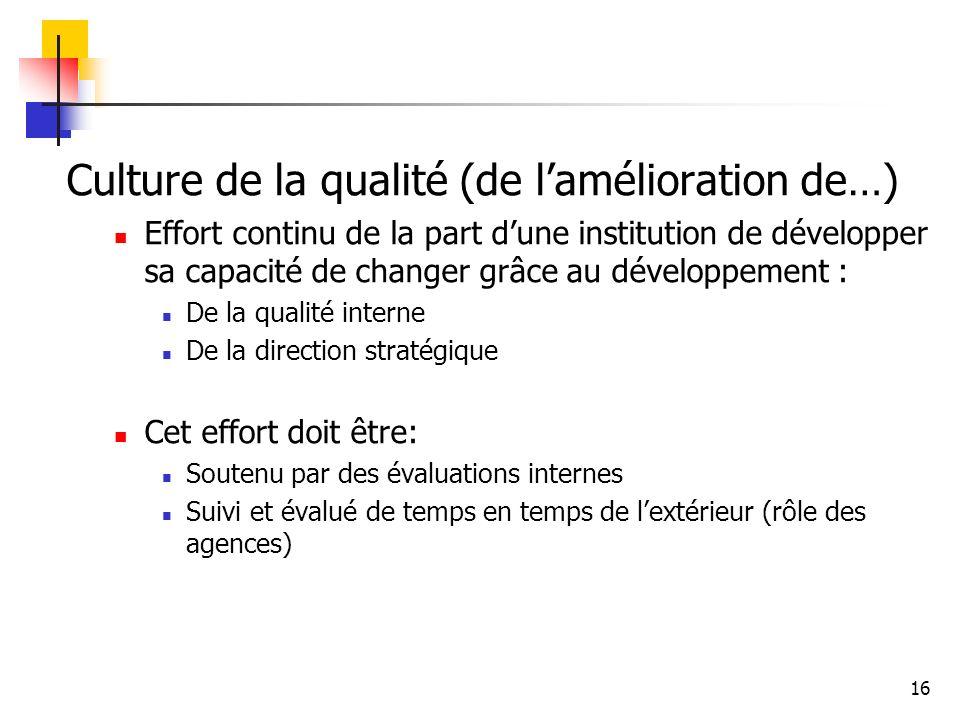 16 Culture de la qualité (de lamélioration de…) Effort continu de la part dune institution de développer sa capacité de changer grâce au développement