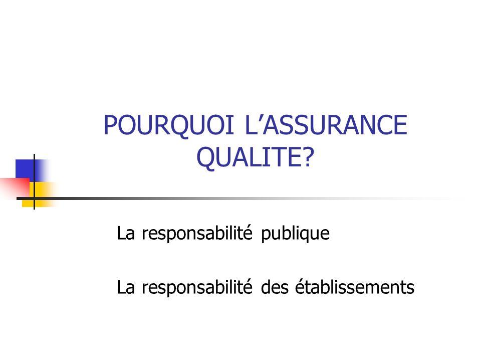 POURQUOI LASSURANCE QUALITE? La responsabilité publique La responsabilité des établissements