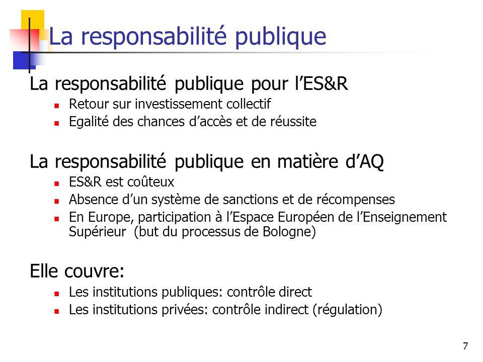 7 La responsabilité publique La responsabilité publique pour lES&R Retour sur investissement collectif Egalité des chances daccès et de réussite La re