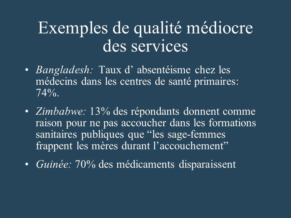 Exemples de qualité médiocre des services Bangladesh: Taux d absentéisme chez les médecins dans les centres de santé primaires: 74%.
