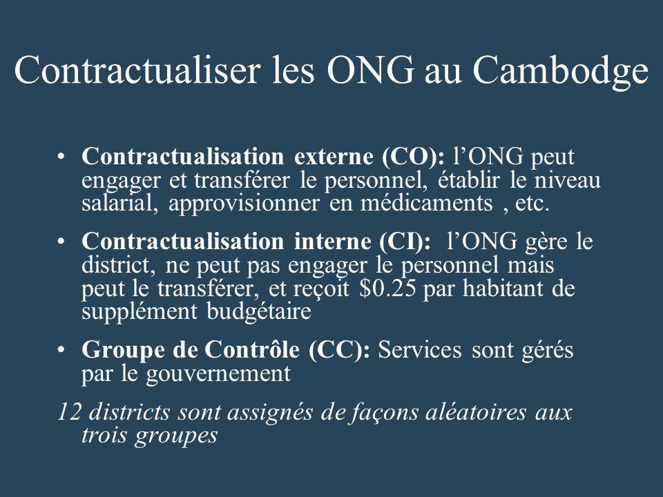 Contractualiser les ONG au Cambodge Contractualisation externe (CO): lONG peut engager et transférer le personnel, établir le niveau salarial, approvisionner en médicaments, etc.