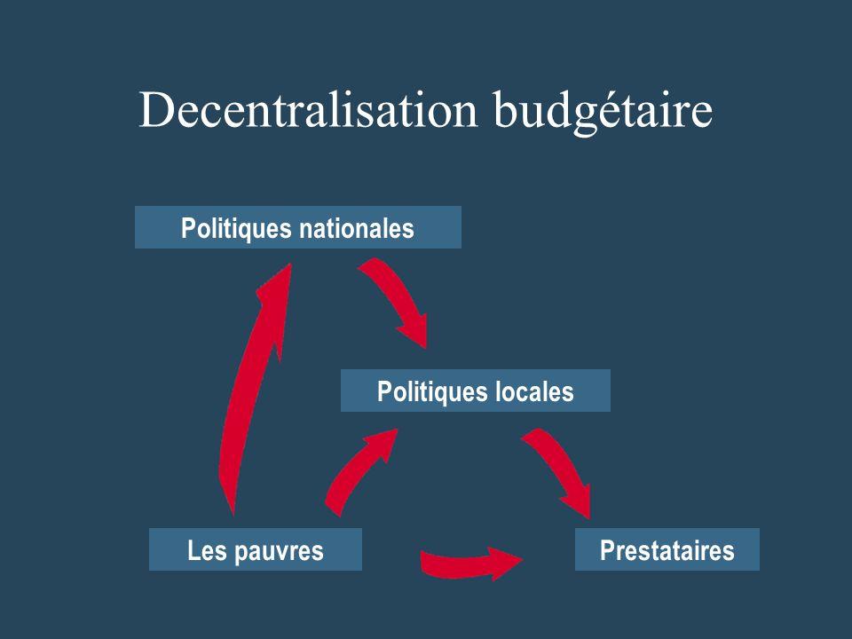 Les pauvresPrestataires Politiques nationales Decentralisation budgétaire Politiques locales