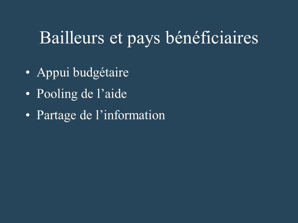 Bailleurs et pays bénéficiaires Appui budgétaire Pooling de laide Partage de linformation