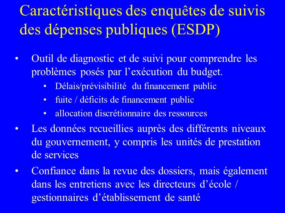 Caractéristiques des enqu ê tes de suivis des dépenses publiques (ESDP) Outil de diagnostic et de suivi pour comprendre les problèmes posés par lexécution du budget.
