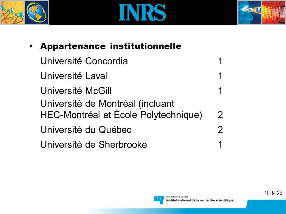 10 de 26 Appartenance institutionnelle Université Concordia1 Université Laval1 Université McGill1 Université de Montréal (incluant HEC-Montréal et École Polytechnique)2 Université du Québec2 Université de Sherbrooke1