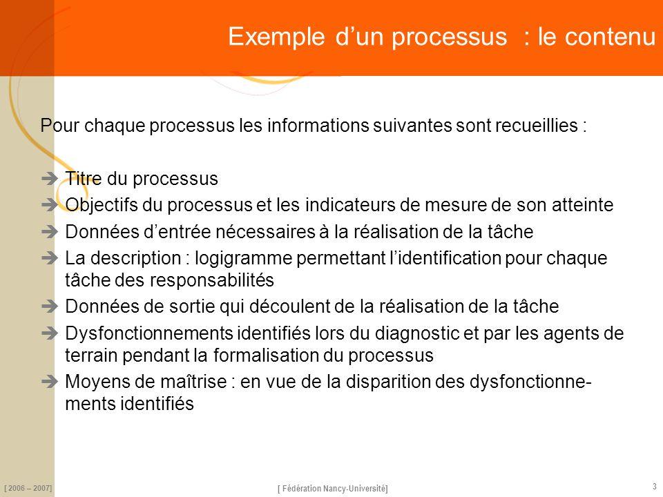 science [ Fédération Nancy-Université] [ 2006 – 2007] 3 Pour chaque processus les informations suivantes sont recueillies : Titre du processus Objecti