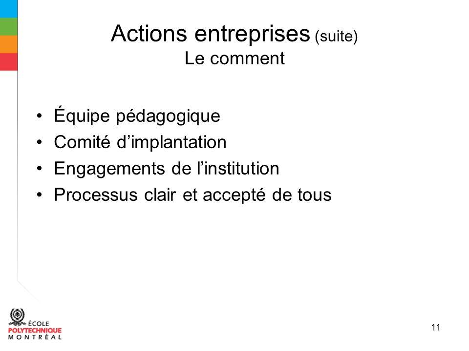 11 Actions entreprises (suite) Le comment Équipe pédagogique Comité dimplantation Engagements de linstitution Processus clair et accepté de tous