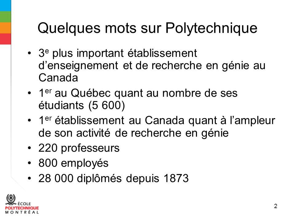 2 Quelques mots sur Polytechnique 3 e plus important établissement denseignement et de recherche en génie au Canada 1 er au Québec quant au nombre de ses étudiants (5 600) 1 er établissement au Canada quant à lampleur de son activité de recherche en génie 220 professeurs 800 employés 28 000 diplômés depuis 1873