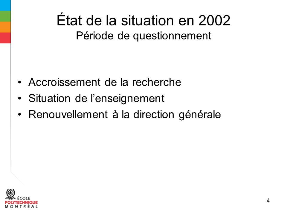 4 État de la situation en 2002 Période de questionnement Accroissement de la recherche Situation de lenseignement Renouvellement à la direction générale