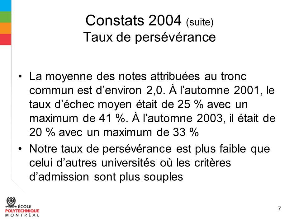7 Constats 2004 (suite) Taux de persévérance La moyenne des notes attribuées au tronc commun est denviron 2,0.