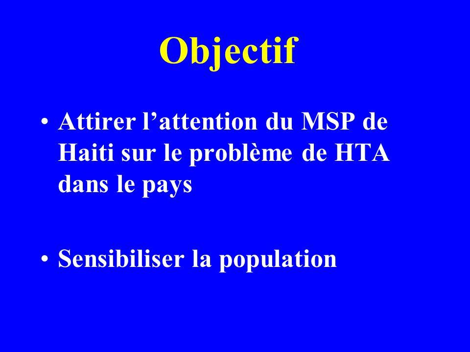 Objectif Attirer lattention du MSP de Haiti sur le problème de HTA dans le pays Sensibiliser la population