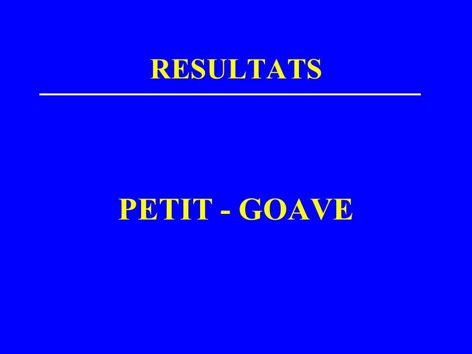 RESULTATS PETIT - GOAVE