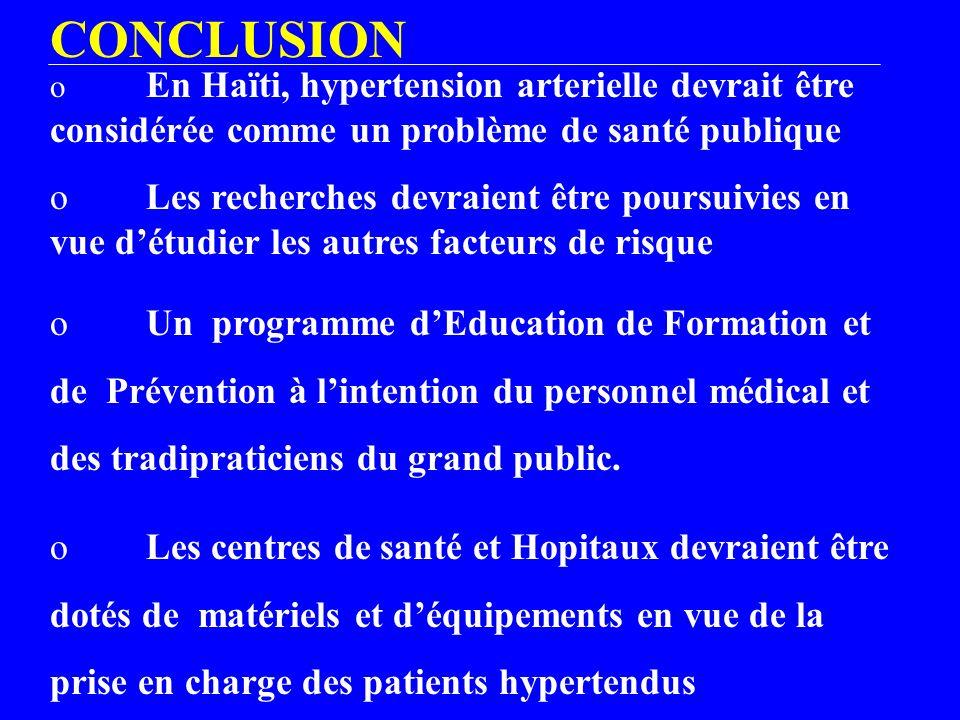 CONCLUSION o En Haïti, hypertension arterielle devrait être considérée comme un problème de santé publique o Les recherches devraient être poursuivies en vue détudier les autres facteurs de risque o Un programme dEducation de Formation et de Prévention à lintention du personnel médical et des tradipraticiens du grand public.