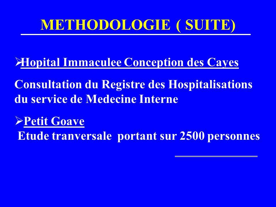 METHODOLOGIE ( SUITE) Hopital Immaculee Conception des Cayes Consultation du Registre des Hospitalisations du service de Medecine Interne Petit Goave Etude tranversale portant sur 2500 personnes