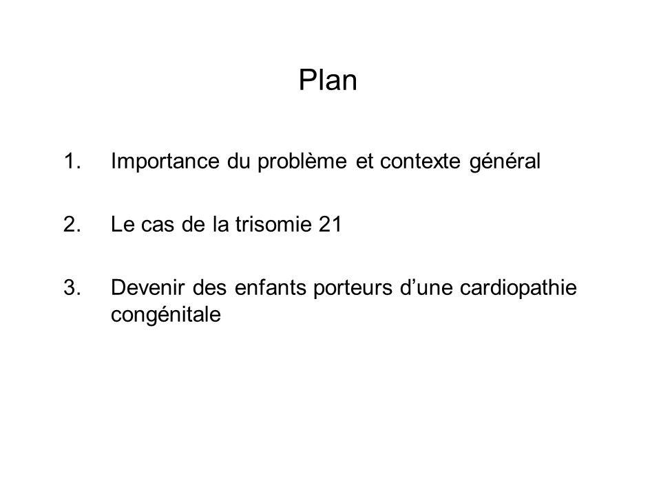 Plan 1.Importance du problème et contexte général 2.Le cas de la trisomie 21 3.Devenir des enfants porteurs dune cardiopathie congénitale