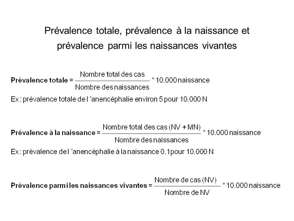 Prévalence totale, prévalence à la naissance et prévalence parmi les naissances vivantes