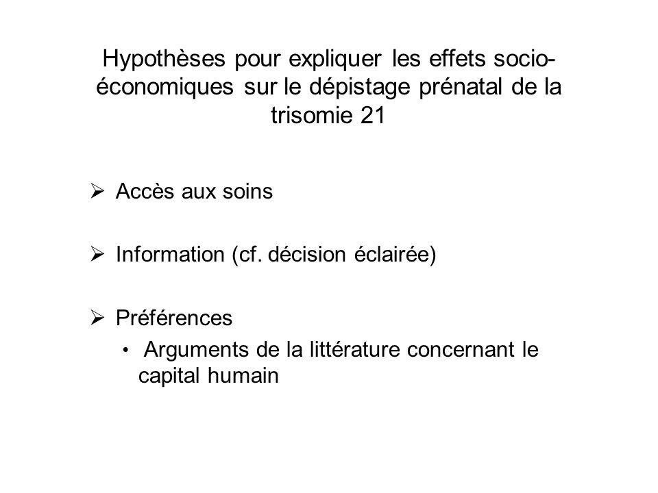 Hypothèses pour expliquer les effets socio- économiques sur le dépistage prénatal de la trisomie 21 Accès aux soins Information (cf. décision éclairée