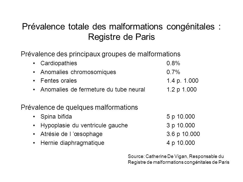 Prévalence totale des malformations congénitales : Registre de Paris Prévalence des principaux groupes de malformations Cardiopathies0.8% Anomalies ch