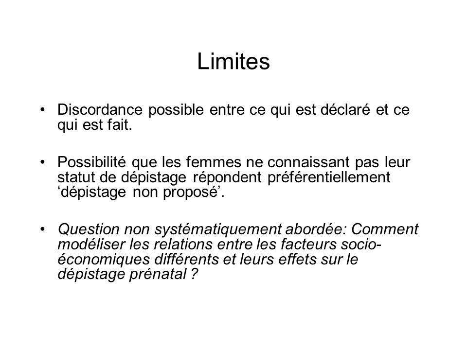 Limites Discordance possible entre ce qui est déclaré et ce qui est fait.