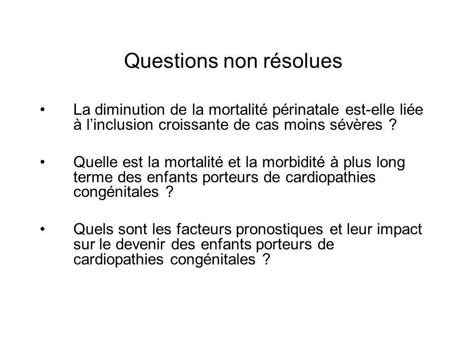 Questions non résolues La diminution de la mortalité périnatale est-elle liée à linclusion croissante de cas moins sévères .