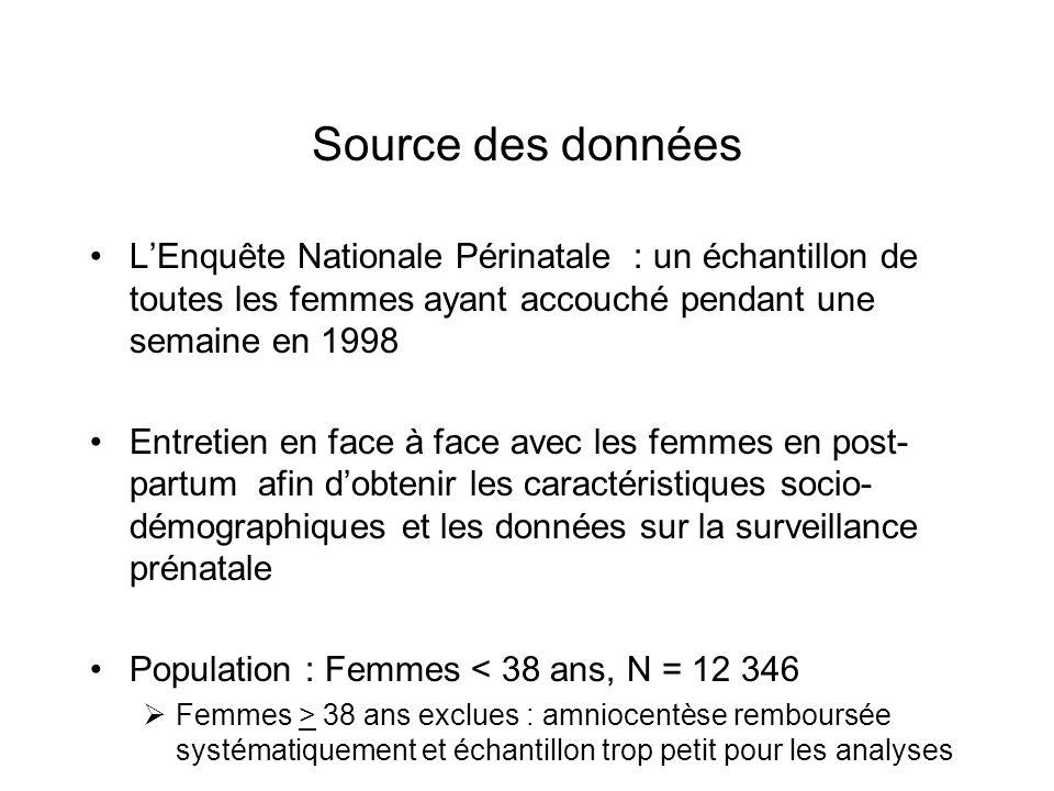 Limpact du dépistage sur la prévalence de la trisomie 21 en France Il y eu une augmentation significative de lâge maternel dans les décennies récentes.