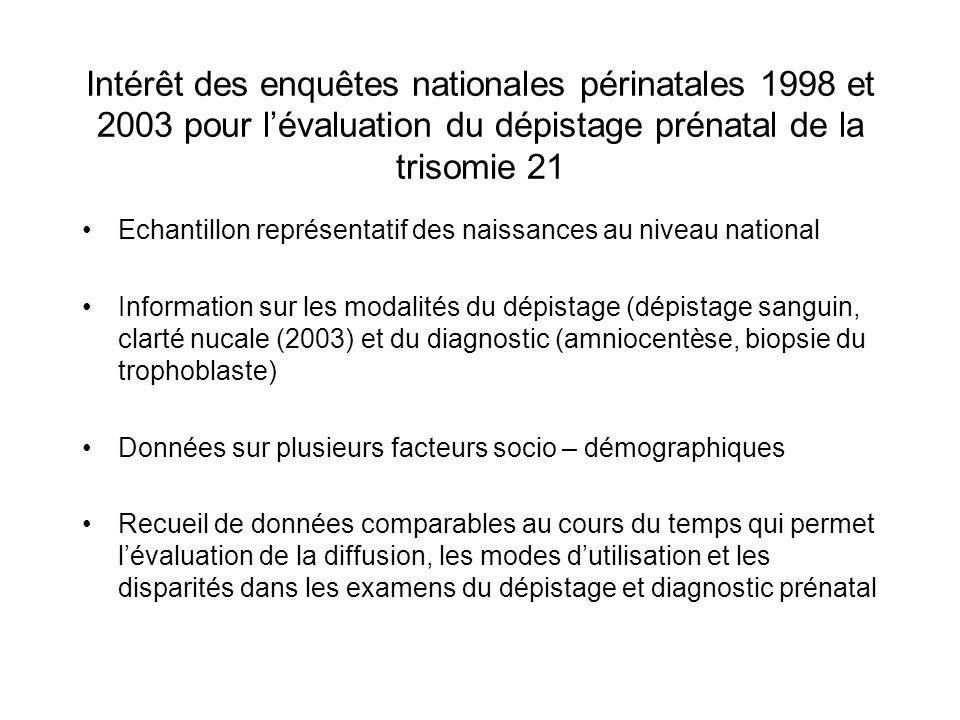 Intérêt des enquêtes nationales périnatales 1998 et 2003 pour lévaluation du dépistage prénatal de la trisomie 21 Echantillon représentatif des naissances au niveau national Information sur les modalités du dépistage (dépistage sanguin, clarté nucale (2003) et du diagnostic (amniocentèse, biopsie du trophoblaste) Données sur plusieurs facteurs socio – démographiques Recueil de données comparables au cours du temps qui permet lévaluation de la diffusion, les modes dutilisation et les disparités dans les examens du dépistage et diagnostic prénatal