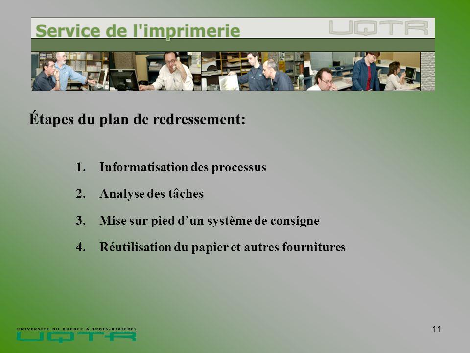 11 Étapes du plan de redressement: 1.Informatisation des processus 2.Analyse des tâches 3.Mise sur pied dun système de consigne 4.Réutilisation du papier et autres fournitures