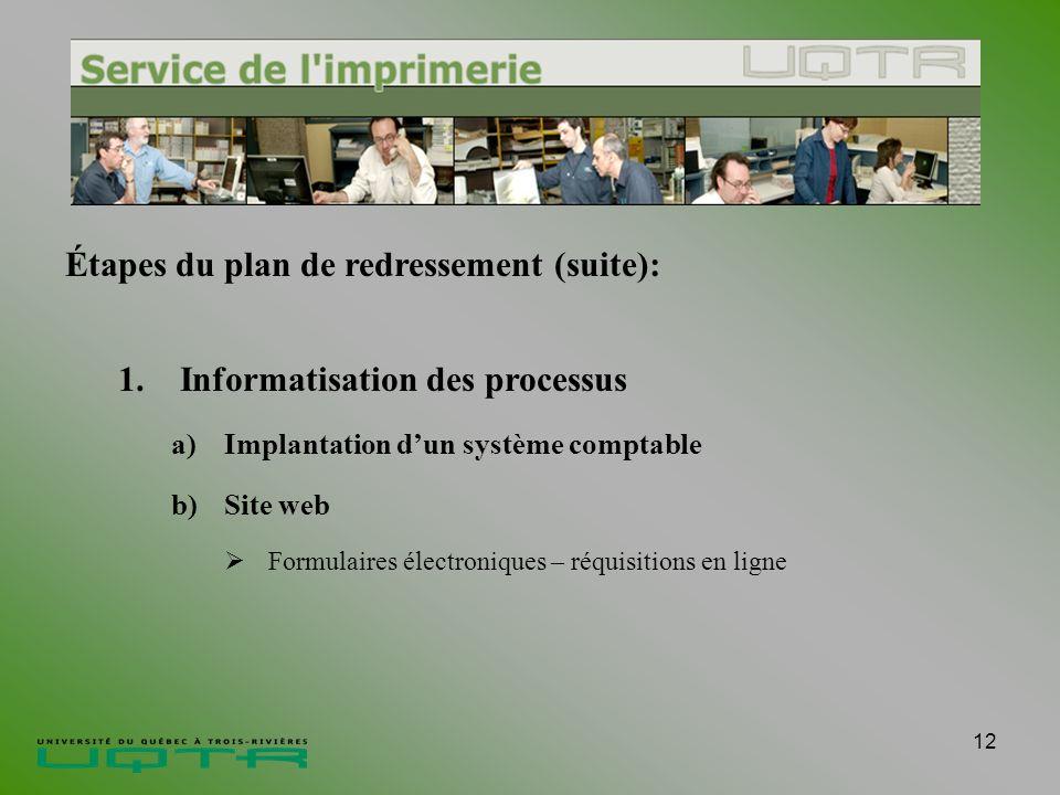 12 Étapes du plan de redressement (suite): 1.Informatisation des processus a)Implantation dun système comptable b)Site web Formulaires électroniques – réquisitions en ligne