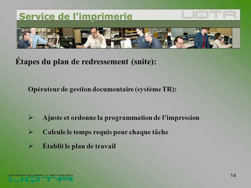 14 Étapes du plan de redressement (suite): Opérateur de gestion documentaire (système TR): Ajuste et ordonne la programmation de limpression Calcule le temps requis pour chaque tâche Établit le plan de travail