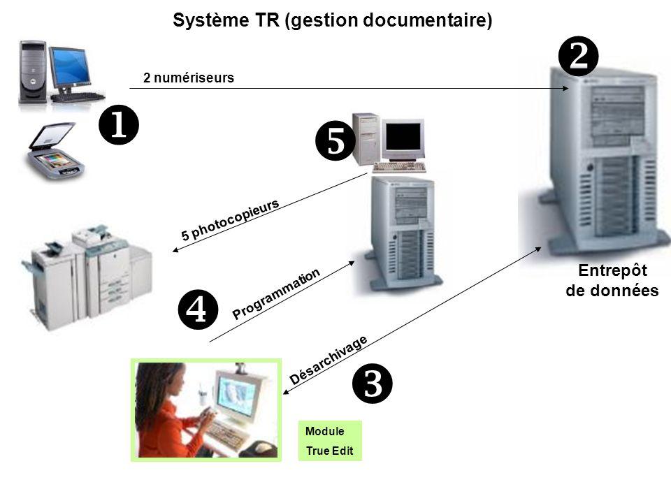 5 photocopieurs 2 numériseurs Module True Edit Désarchivage Programmation Entrepôt de données Système TR (gestion documentaire)