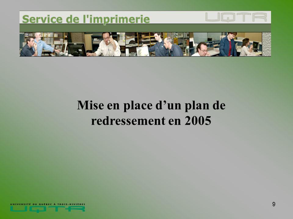 9 Mise en place dun plan de redressement en 2005