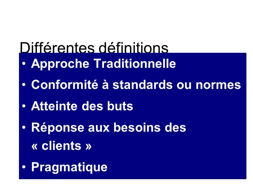 Différentes définitions Approche Traditionnelle Conformité à standards ou normes Atteinte des buts Réponse aux besoins des « clients » Pragmatique