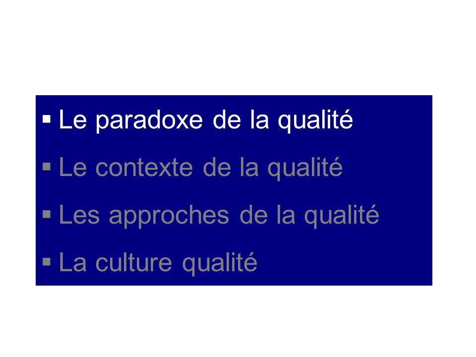 Le paradoxe de la qualité Le contexte de la qualité Les approches de la qualité La culture qualité