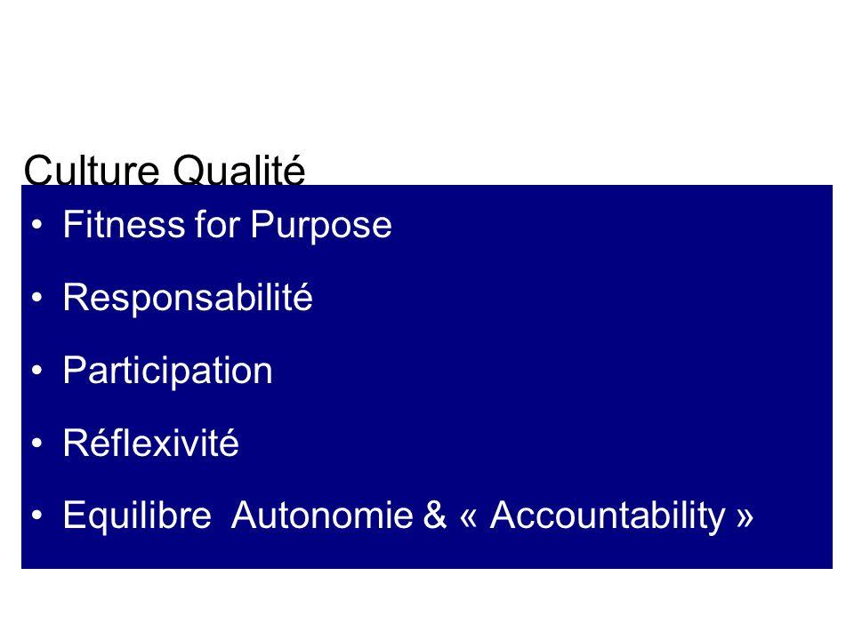 Culture Qualité Fitness for Purpose Responsabilité Participation Réflexivité Equilibre Autonomie & « Accountability »