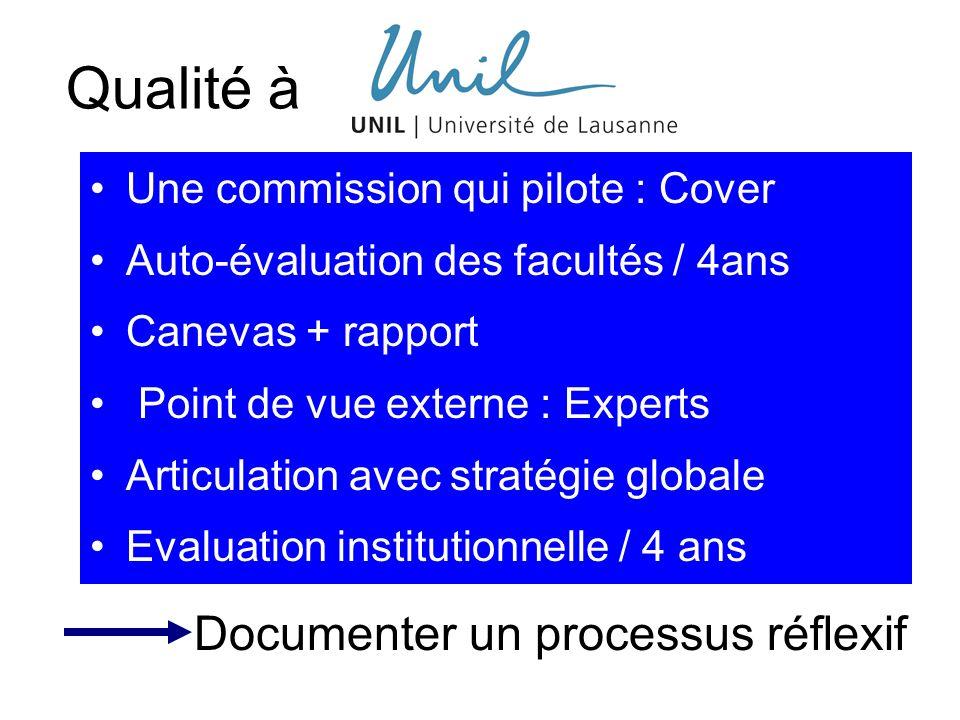 Qualité à Une commission qui pilote : Cover Auto-évaluation des facultés / 4ans Canevas + rapport Point de vue externe : Experts Articulation avec str