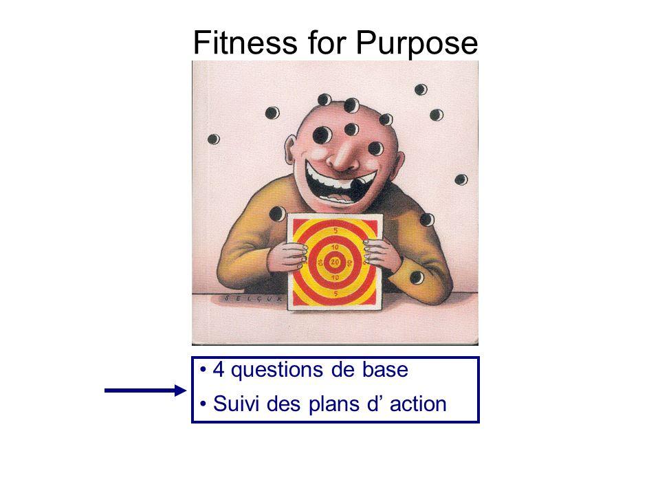 Fitness for Purpose 4 questions de base Suivi des plans d action