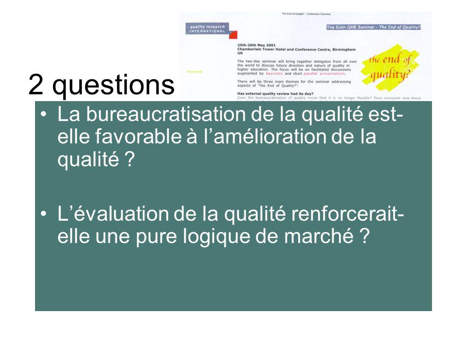 2 questions La bureaucratisation de la qualité est- elle favorable à lamélioration de la qualité ? Lévaluation de la qualité renforcerait- elle une pu