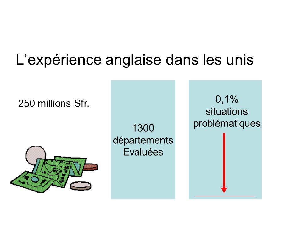 Lexpérience anglaise dans les unis 1300 départements Evaluées 0,1% situations problématiques 250 millions Sfr.