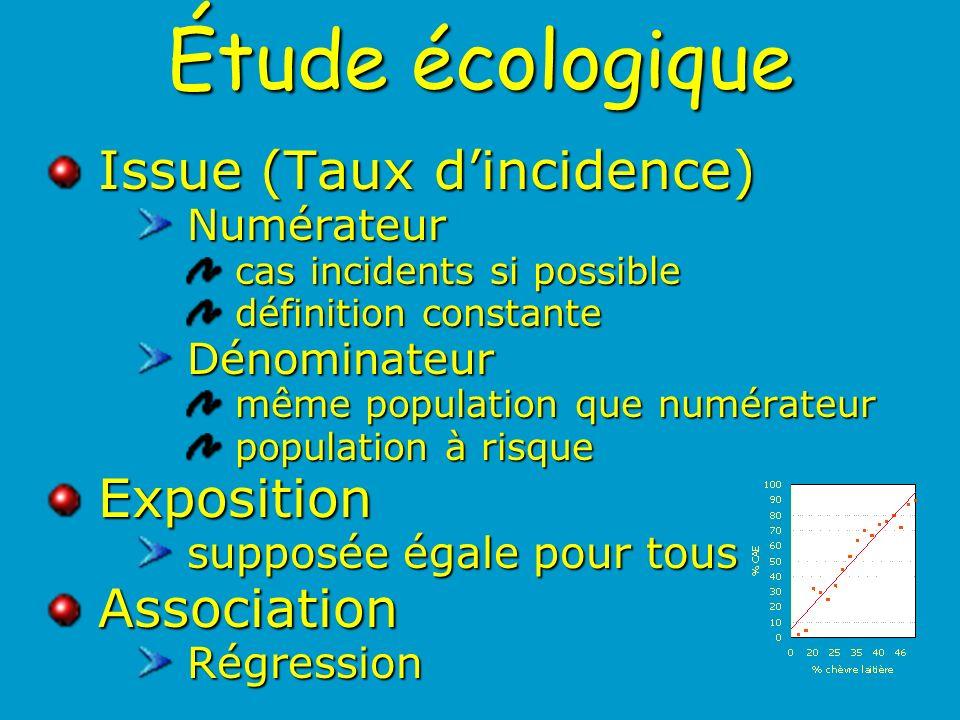 Étude écologique Exploratoire Exploratoire Comparaison de groupes Comparaison de groupes Tendance temporelle Tendance temporelle Comparaison temporell