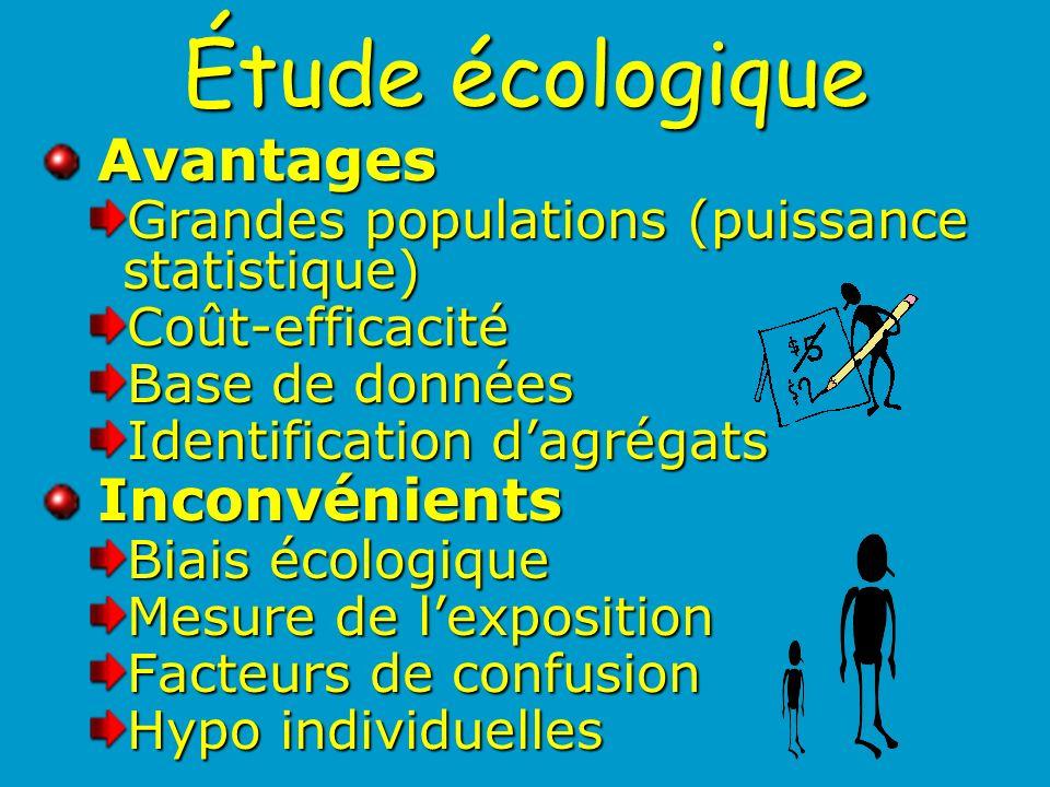 Étude écologique - Biais écologique Niveau d'exposition Taux d'incidence de l'issue pente........................................ Niveau d'exposition