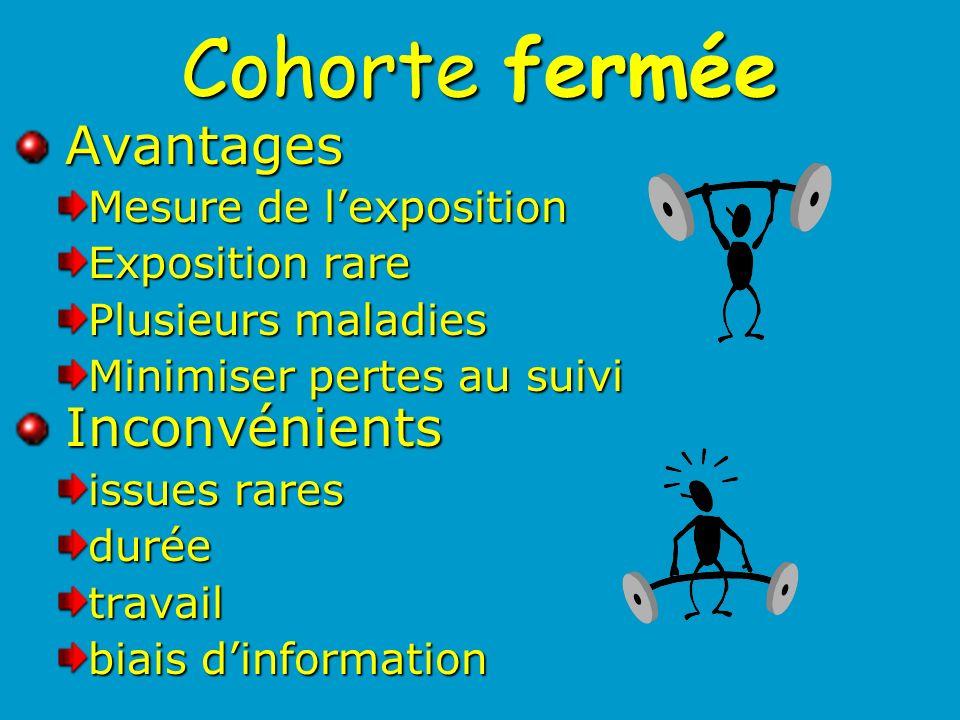 Cohorte fermée Toxo+ Petitsanimaux Animaux de la ferme 50100 25100 150 125 75200 275 Risque RR = 33,33% 20% 1,67 Toxo-