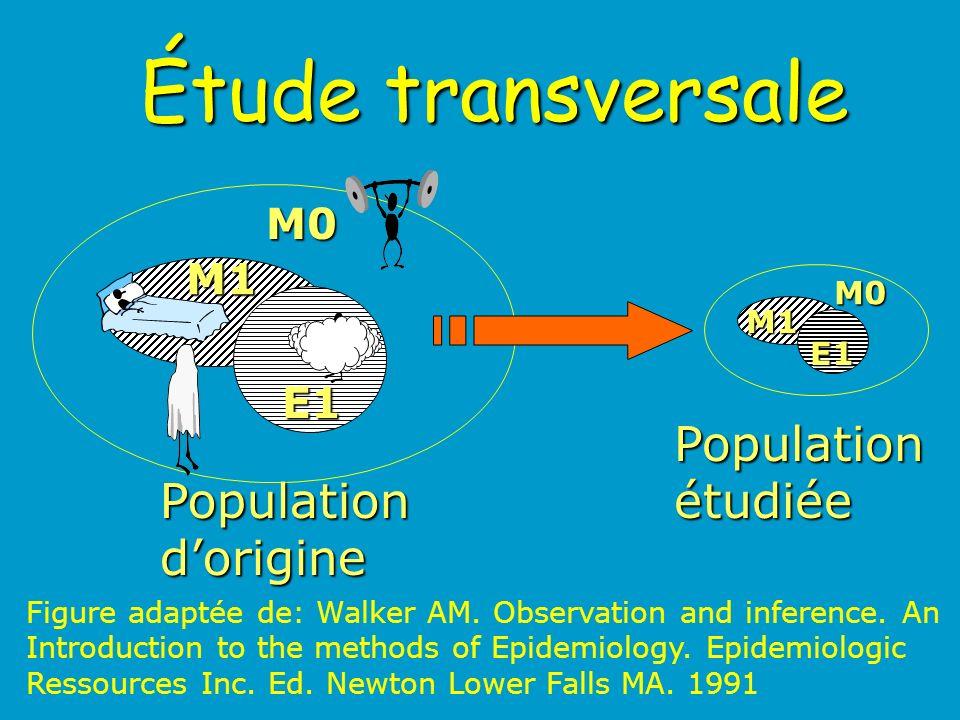 Étude transversale M1 M0 E1 M1 M0 E1 Populationdorigine Populationétudiée Figure adaptée de: Walker AM.