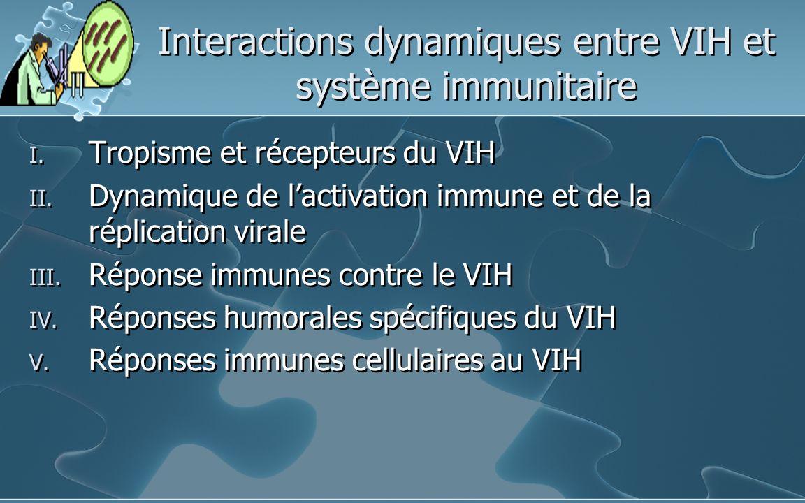 Interactions dynamiques entre VIH et système immunitaire I. Tropisme et récepteurs du VIH II. Dynamique de lactivation immune et de la réplication vir