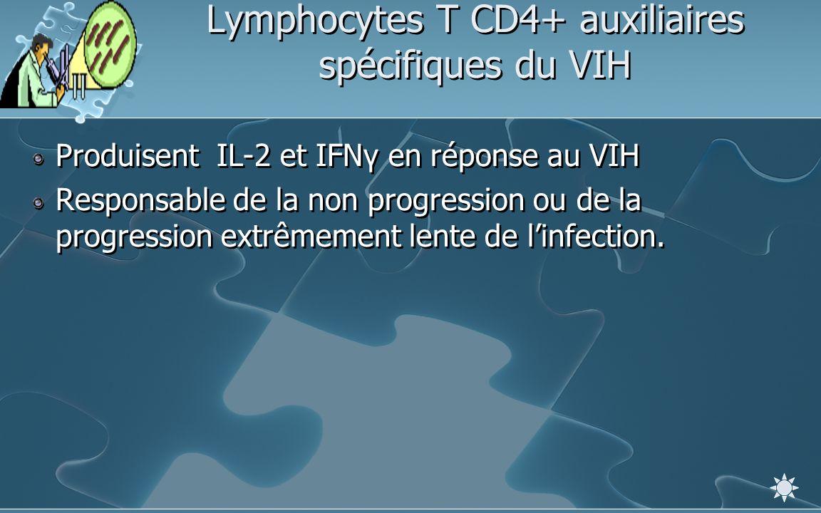 Lymphocytes T CD4+ auxiliaires spécifiques du VIH Produisent IL-2 et IFNγ en réponse au VIH Responsable de la non progression ou de la progression ext